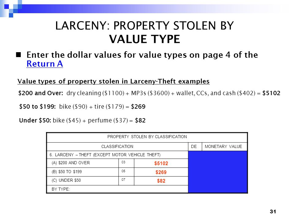 31 LARCENY: PROPERTY STOLEN BY VALUE TYPE Enter the dollar values for value types on page 4 of the Return A Return A Value types of property stolen in Larceny-Theft examples $200 and Over: dry cleaning ($1100) + MP3s ($3600) + wallet, CCs, and cash ($402) = $5102 $50 to $199: bike ($90) + tire ($179) = $269 Under $50: bike ($45) + perfume ($37) = $82 PROPERTY STOLEN BY CLASSIFICATION CLASSIFICATIONDEMONETARY VALUE 6.