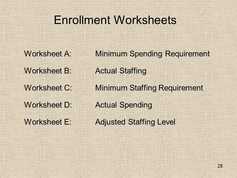 26 Worksheet A:Minimum Spending Requirement Worksheet B: Actual Staffing Worksheet C: Minimum Staffing Requirement Worksheet D: Actual Spending Worksheet E: Adjusted Staffing Level Enrollment Worksheets