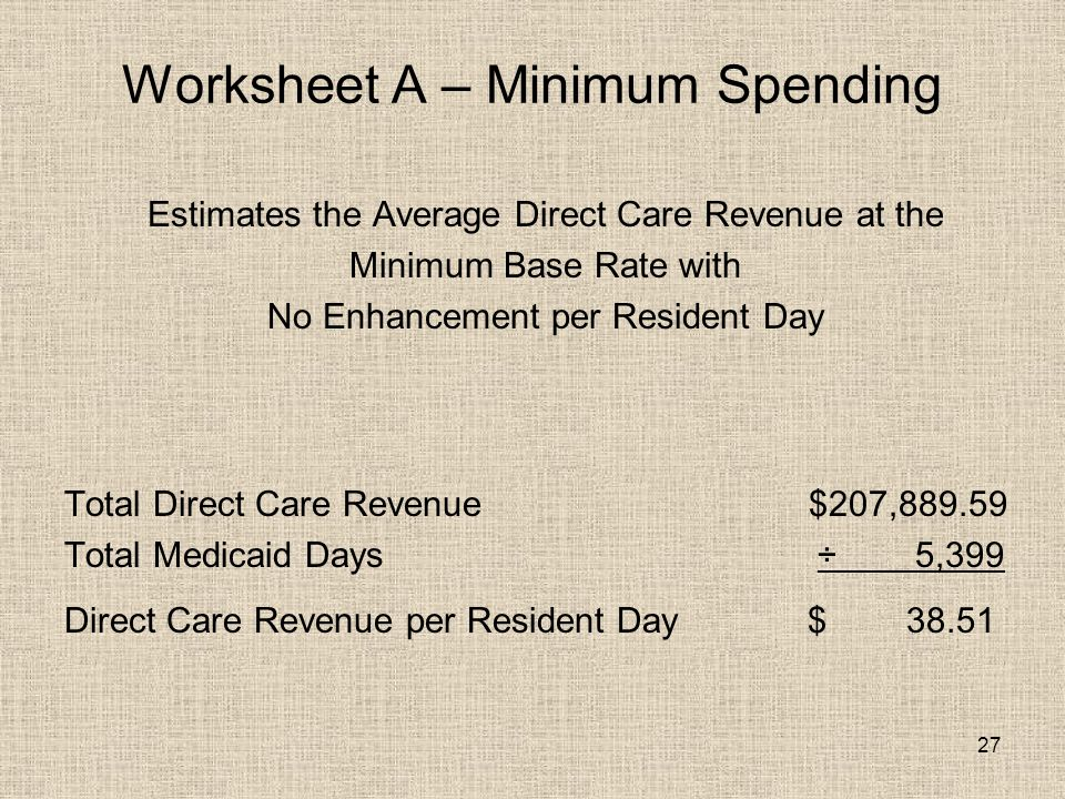 27 Worksheet A – Minimum Spending Estimates the Average Direct Care Revenue at the Minimum Base Rate with No Enhancement per Resident Day Total Direct Care Revenue $207,889.59 Total Medicaid Days ÷ 5,399 Direct Care Revenue per Resident Day $ 38.51