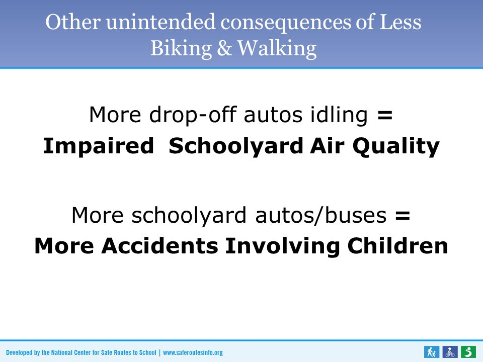 Other unintended consequences of Less Biking & Walking More drop-off autos idling = Impaired Schoolyard Air Quality More schoolyard autos/buses = More Accidents Involving Children