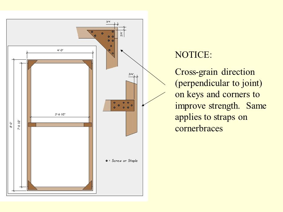 NOTICE: Cross-grain direction (perpendicular to joint) on keys and corners to improve strength.