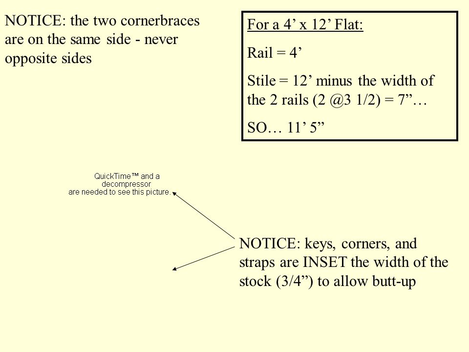 For a 4' x 12' Flat: Rail = 4' Stile = 12' minus the width of the 2 rails (2 @3 1/2) = 7 … SO… 11' 5 NOTICE: keys, corners, and straps are INSET the width of the stock (3/4 ) to allow butt-up NOTICE: the two cornerbraces are on the same side - never opposite sides