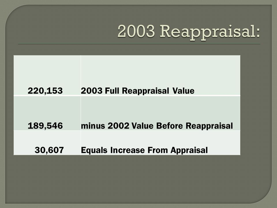 220,1532003 Full Reappraisal Value 189,546minus 2002 Value Before Reappraisal 30,607Equals Increase From Appraisal