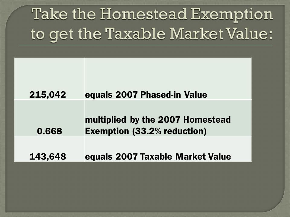 215,042equals 2007 Phased-in Value 0.668 multiplied by the 2007 Homestead Exemption (33.2% reduction) 143,648equals 2007 Taxable Market Value