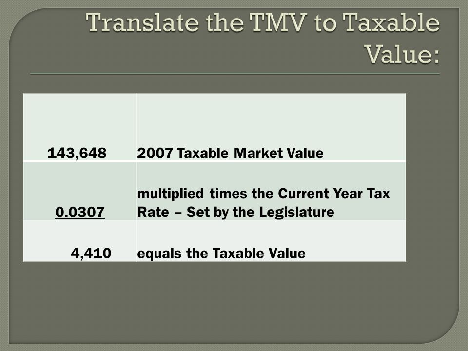 143,6482007 Taxable Market Value 0.0307 multiplied times the Current Year Tax Rate – Set by the Legislature 4,410equals the Taxable Value