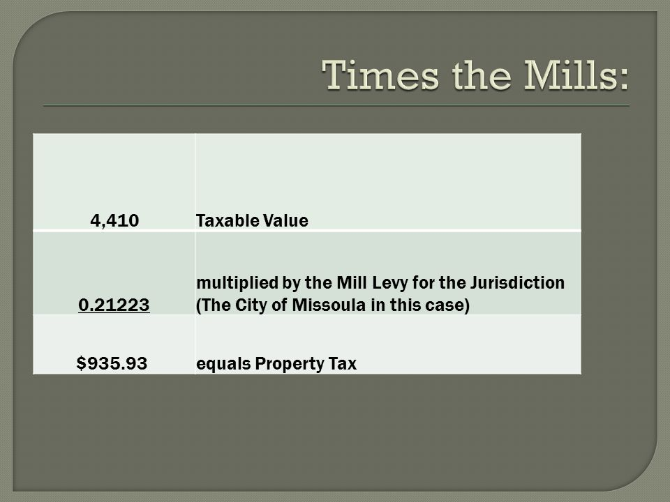 4,410Taxable Value 0.21223 multiplied by the Mill Levy for the Jurisdiction (The City of Missoula in this case) $935.93equals Property Tax