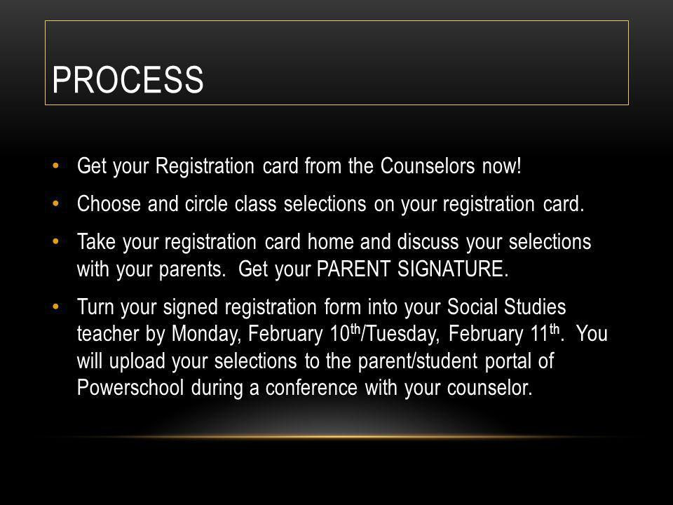 PROCESS Get your Registration card from the Counselors now.