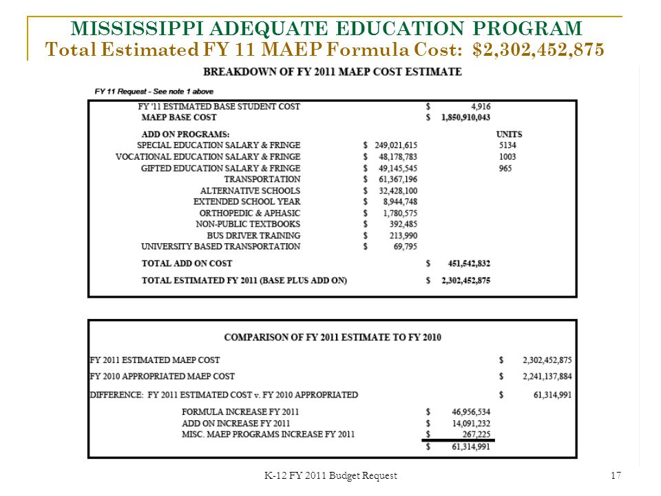 K-12 FY 2011 Budget Request 17 Total Estimated FY 11 MAEP Formula Cost: $2,302,452,875 MISSISSIPPI ADEQUATE EDUCATION PROGRAM