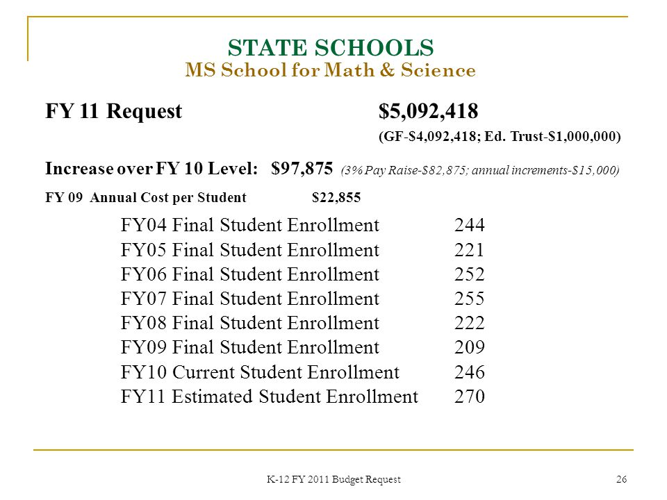 K-12 FY 2011 Budget Request 26 FY04 Final Student Enrollment 244 FY05 Final Student Enrollment221 FY06 Final Student Enrollment252 FY07 Final Student Enrollment255 FY08 Final Student Enrollment222 FY09 Final Student Enrollment 209 FY10 Current Student Enrollment246 FY11 Estimated Student Enrollment 270 STATE SCHOOLS MS School for Math & Science FY 11 Request $5,092,418 (GF-$4,092,418; Ed.