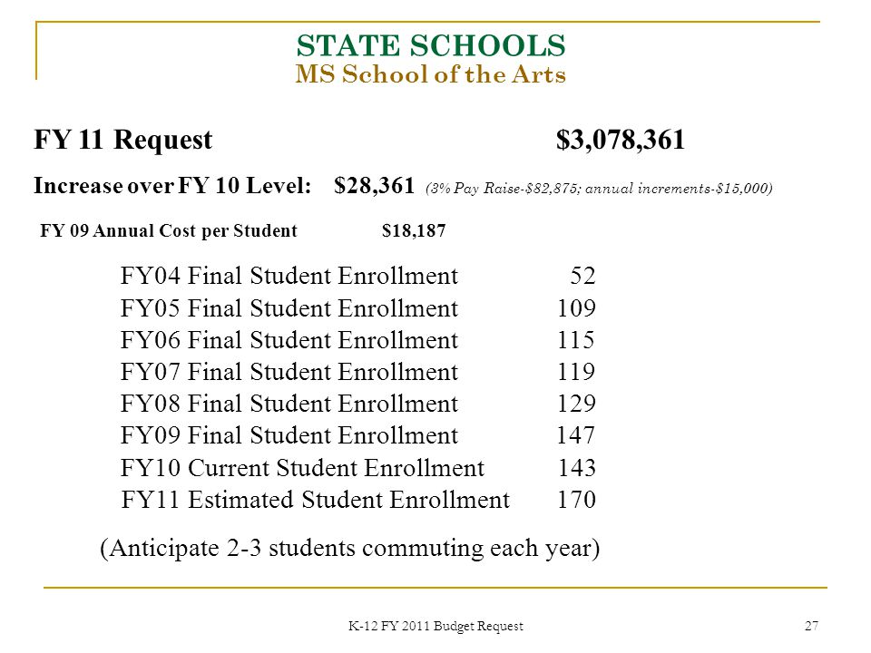 K-12 FY 2011 Budget Request 27 FY 11 Request $3,078,361 Increase over FY 10 Level: $28,361 (3% Pay Raise-$82,875; annual increments-$15,000) FY 09 Annual Cost per Student$18,187 FY04 Final Student Enrollment 52 FY05 Final Student Enrollment109 FY06 Final Student Enrollment115 FY07 Final Student Enrollment119 FY08 Final Student Enrollment 129 FY09 Final Student Enrollment 147 FY10 Current Student Enrollment 143 F FY11 Estimated Student Enrollment170 (Anticipate 2-3 students commuting each year) STATE SCHOOLS MS School of the Arts