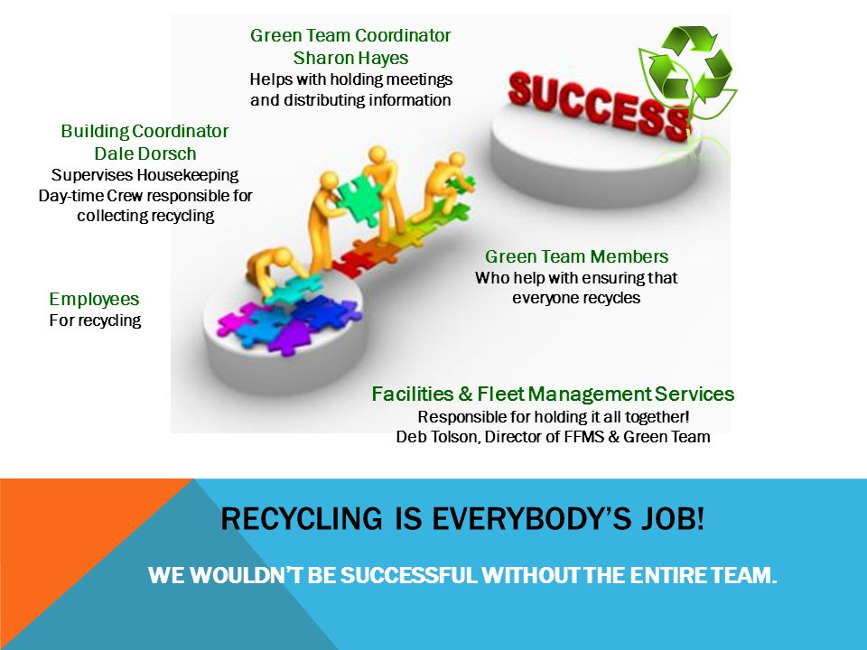 RECYCLING IS EVERYBODY'S JOB. WE WOULDN'T BE SUCCESSFUL WITHOUT THE ENTIRE TEAM.