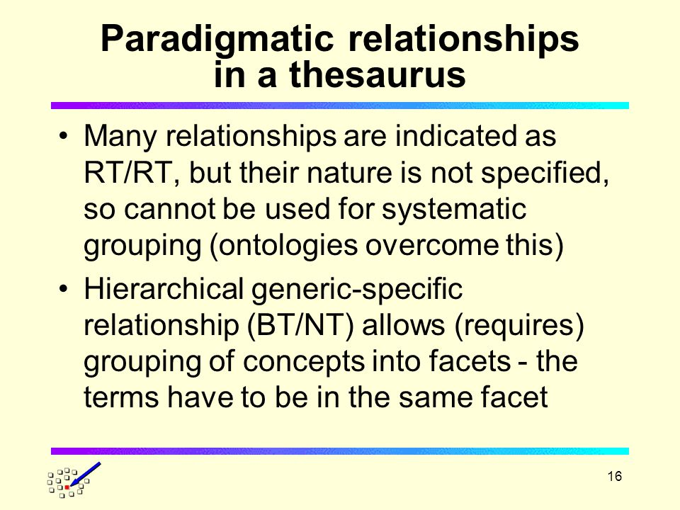 16 Paradigmatic relationships in a thesaurus Many relationships are indicated as RT/RT, but their nature is not specified, so cannot be used for systematic grouping (ontologies overcome this) Hierarchical generic-specific relationship (BT/NT) allows (requires) grouping of concepts into facets - the terms have to be in the same facet