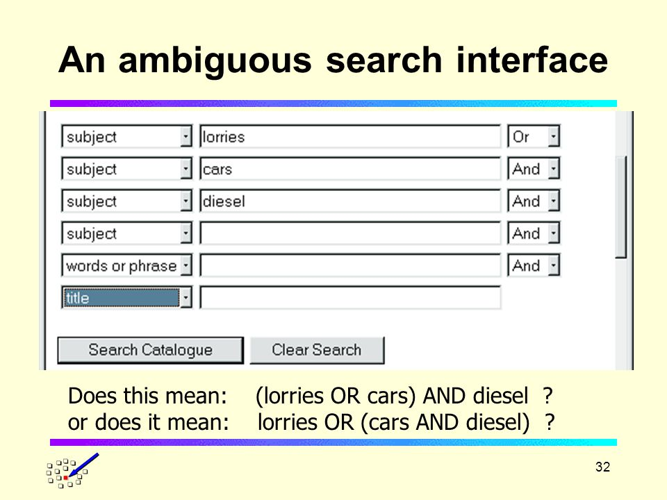 32 An ambiguous search interface Does this mean: (lorries OR cars) AND diesel .