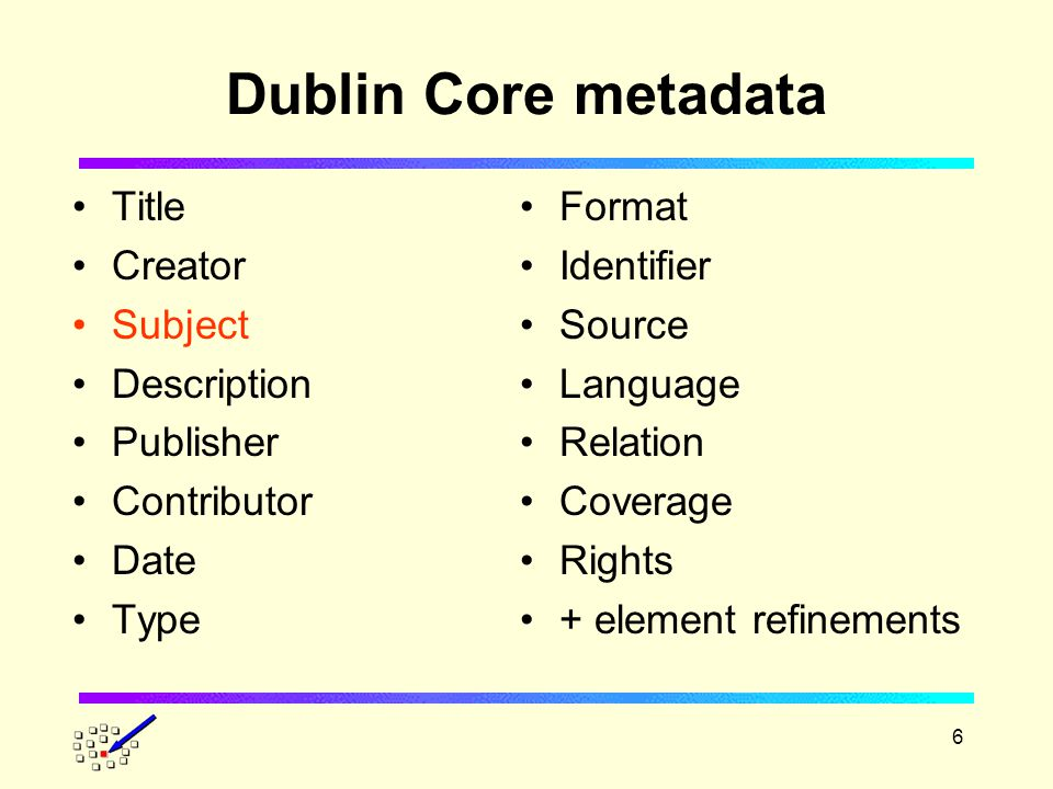 6 Dublin Core metadata Title Creator Subject Description Publisher Contributor Date Type Format Identifier Source Language Relation Coverage Rights + element refinements