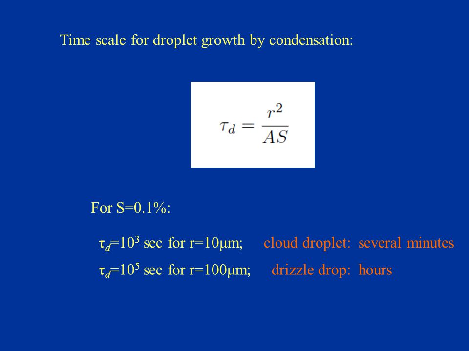 Time scale for droplet growth by condensation: For S=0.1%: τ d =10 3 sec for r=10μm; cloud droplet: several minutes τ d =10 5 sec for r=100μm; drizzle drop: hours