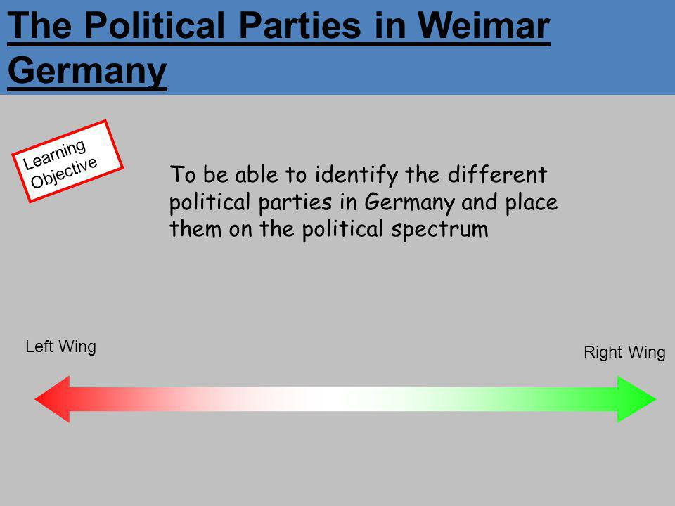 The Political Parties in Weimar Germany Learning Objective To be able to identify the different political parties in Germany and place them on the political spectrum Left Wing Right Wing