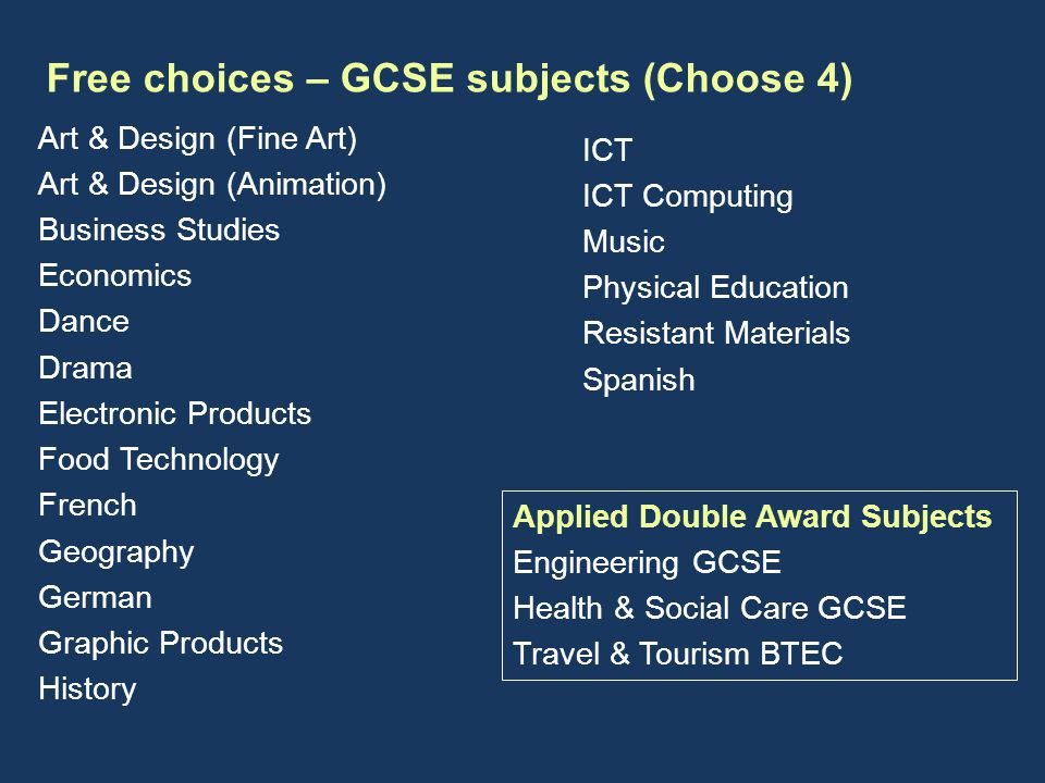 Free choices – GCSE subjects (Choose 4) Art & Design (Fine Art) Art & Design (Animation) Business Studies Economics Dance Drama Electronic Products Food Technology French Geography German Graphic Products History ICT ICT Computing Music Physical Education Resistant Materials Spanish Applied Double Award Subjects Engineering GCSE Health & Social Care GCSE Travel & Tourism BTEC