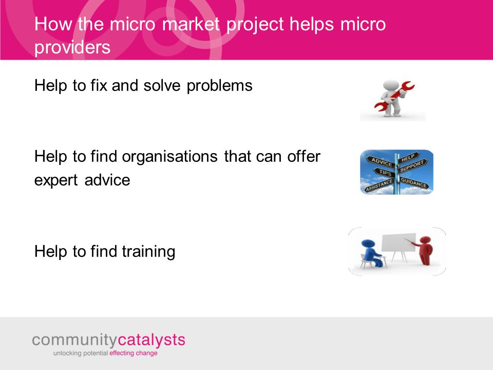 How the micro market project helps micro providers Help to fix and solve problems Help to find organisations that can offer expert advice Help to find training