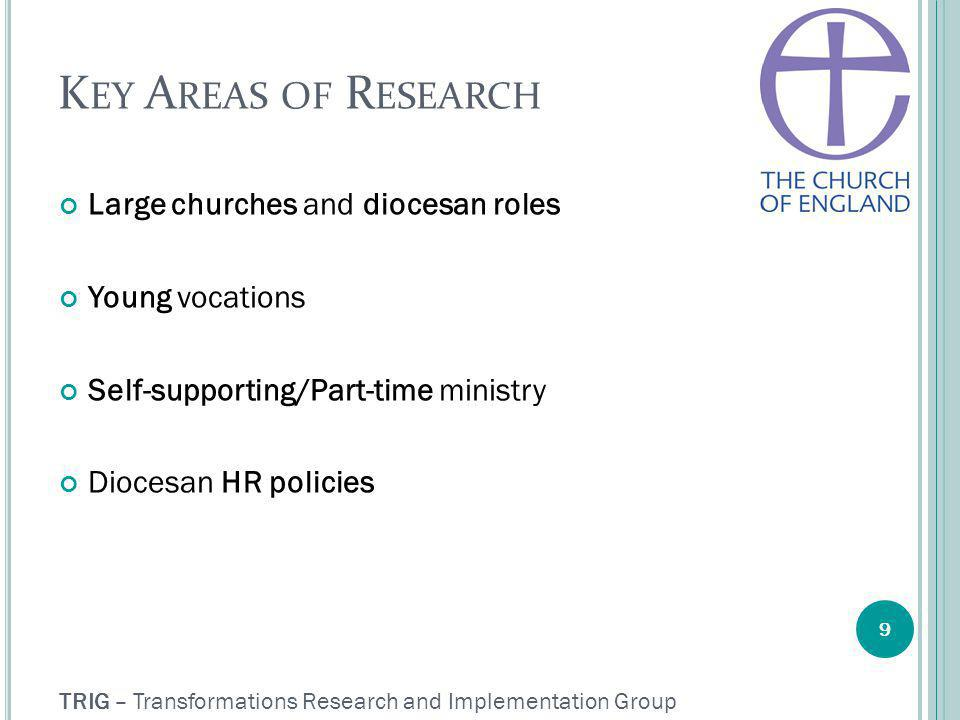 TRIG – Transformations Research and Implementation Group K EY A REAS OF R ESEARCH Large churches and diocesan roles Young vocations Self-supporting/Part-time ministry Diocesan HR policies 9