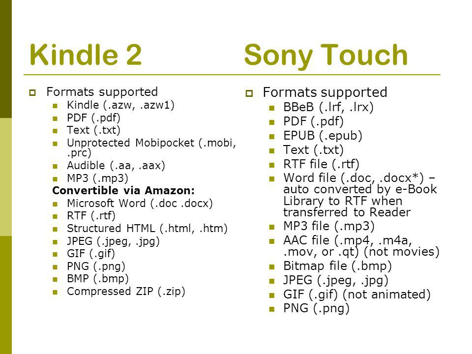 Kindle 2 Sony Touch  Formats supported Kindle (.azw,.azw1) PDF (.pdf) Text (.txt) Unprotected Mobipocket (.mobi,.prc) Audible (.aa,.aax) MP3 (.mp3) Convertible via Amazon: Microsoft Word (.doc.docx) RTF (.rtf) Structured HTML (.html,.htm) JPEG (.jpeg,.jpg) GIF (.gif) PNG (.png) BMP (.bmp) Compressed ZIP (.zip)  Formats supported BBeB (.lrf,.lrx) PDF (.pdf) EPUB (.epub) Text (.txt) RTF file (.rtf) Word file (.doc,.docx*) – auto converted by e-Book Library to RTF when transferred to Reader MP3 file (.mp3) AAC file (.mp4,.m4a,.mov, or.qt) (not movies) Bitmap file (.bmp) JPEG (.jpeg,.jpg) GIF (.gif) (not animated) PNG (.png)