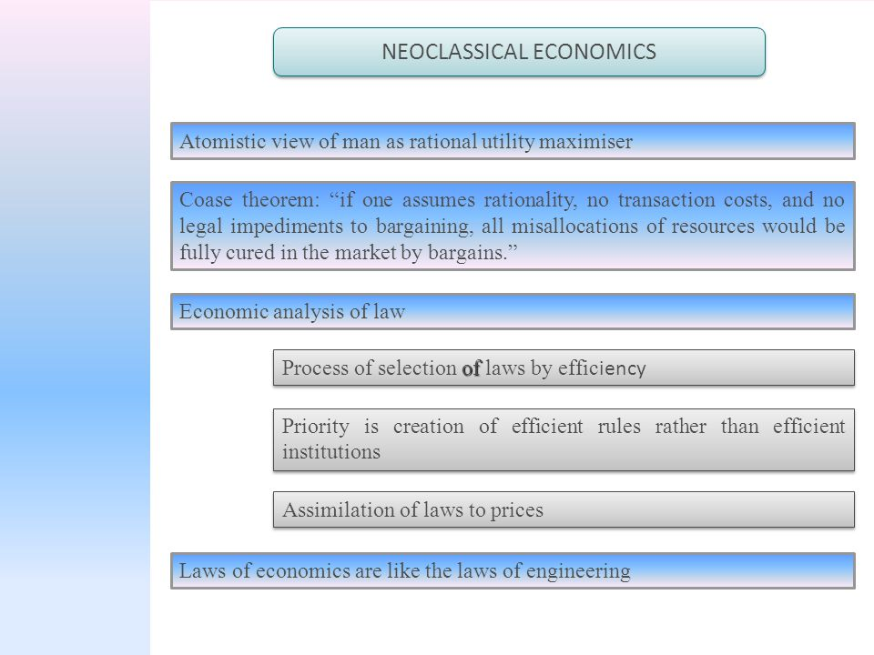 of Process of selection of laws by effic iency Priority is creation of efficient rules rather than efficient institutions Assimilation of laws to prices Atomistic view of man as rational utility maximiser Coase theorem: if one assumes rationality, no transaction costs, and no legal impediments to bargaining, all misallocations of resources would be fully cured in the market by bargains. Economic analysis of law NEOCLASSICAL ECONOMICS Laws of economics are like the laws of engineering