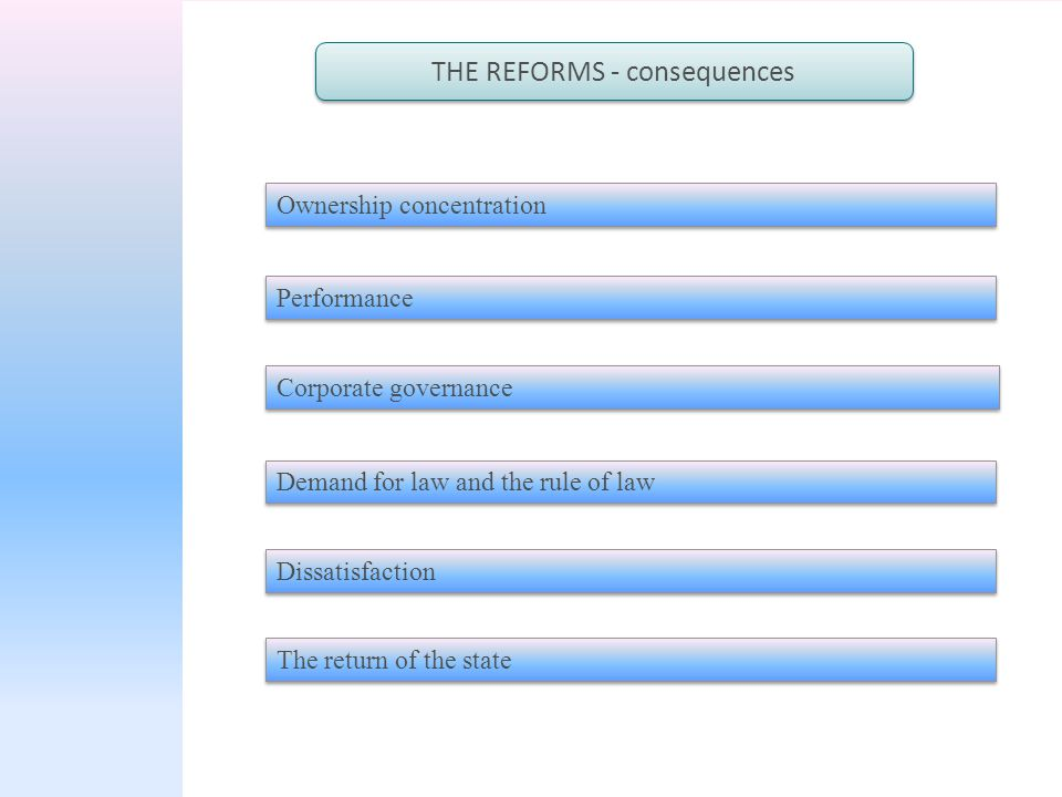 THE REFORMS - consequences Ownership concentration Performance Corporate governance Demand for law and the rule of law Dissatisfaction The return of the state