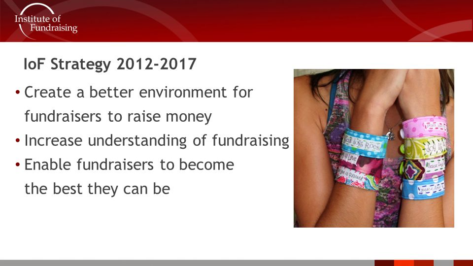 IoF Strategy 2012-2017 Create a better environment for fundraisers to raise money Increase understanding of fundraising Enable fundraisers to become the best they can be