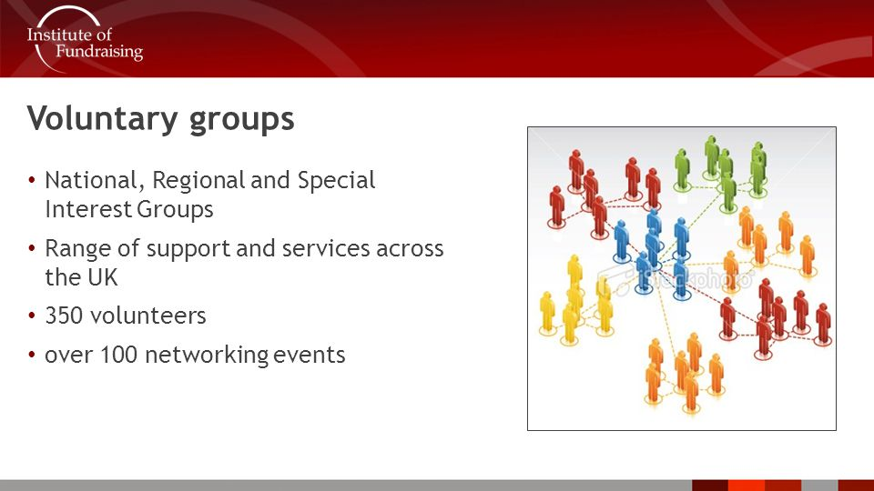 Voluntary groups National, Regional and Special Interest Groups Range of support and services across the UK 350 volunteers over 100 networking events