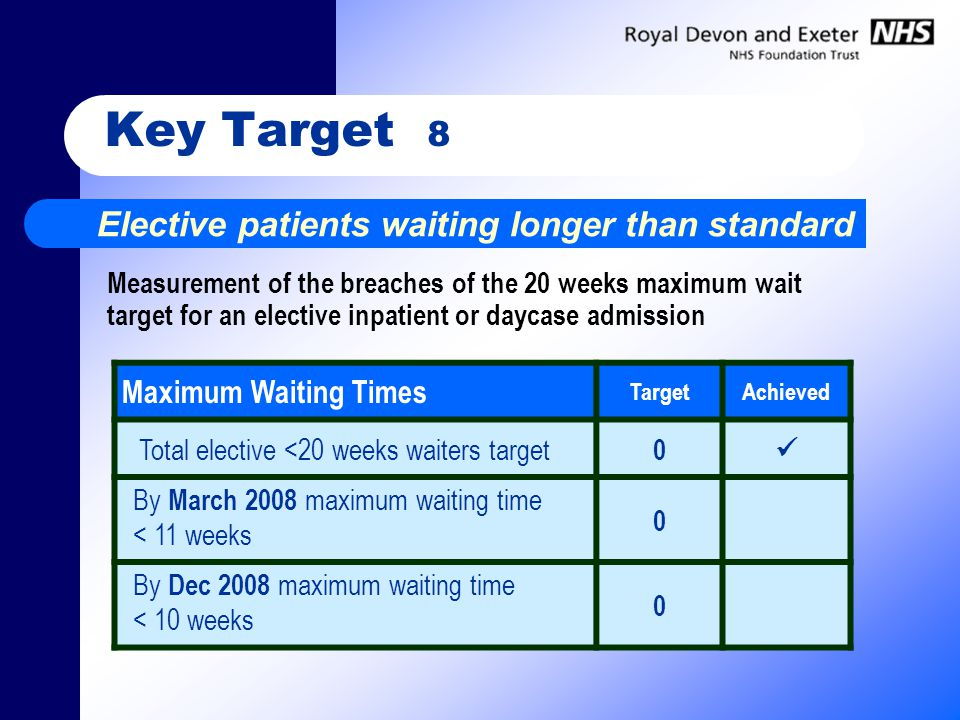 Key Target 8 Elective patients waiting longer than standard Measurement of the breaches of the 20 weeks maximum wait target for an elective inpatient or daycase admission Maximum Waiting Times TargetAchieved Total elective <20 weeks waiters target 0 By March 2008 maximum waiting time < 11 weeks 0 By Dec 2008 maximum waiting time < 10 weeks 0