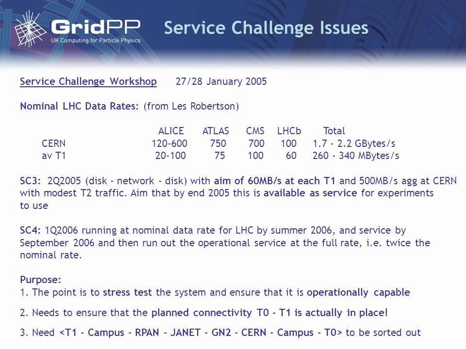 Service Challenge Issues Service Challenge Workshop 27/28 January 2005 Nominal LHC Data Rates: (from Les Robertson) ALICE ATLAS CMS LHCb Total CERN 120-600 750 700 100 1.7 - 2.2 GBytes/s av T1 20-100 75 100 60 260 - 340 MBytes/s SC3: 2Q2005 (disk - network - disk) with aim of 60MB/s at each T1 and 500MB/s agg at CERN with modest T2 traffic.