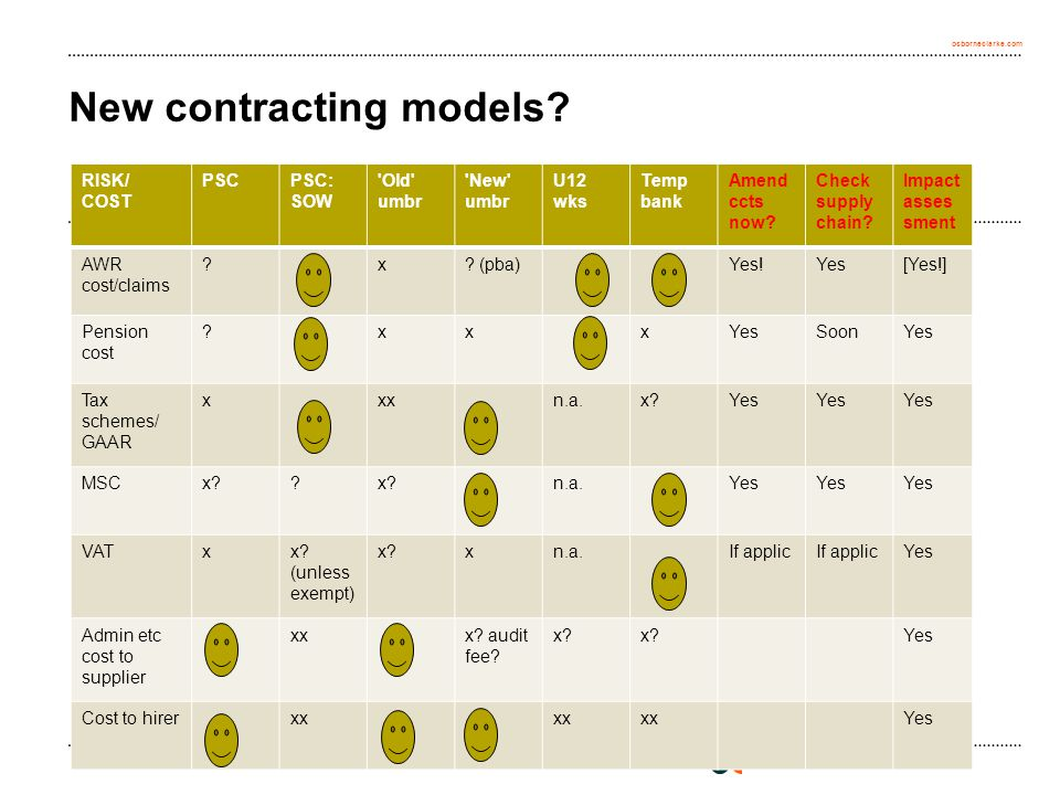 osborneclarke.com 38 New contracting models.