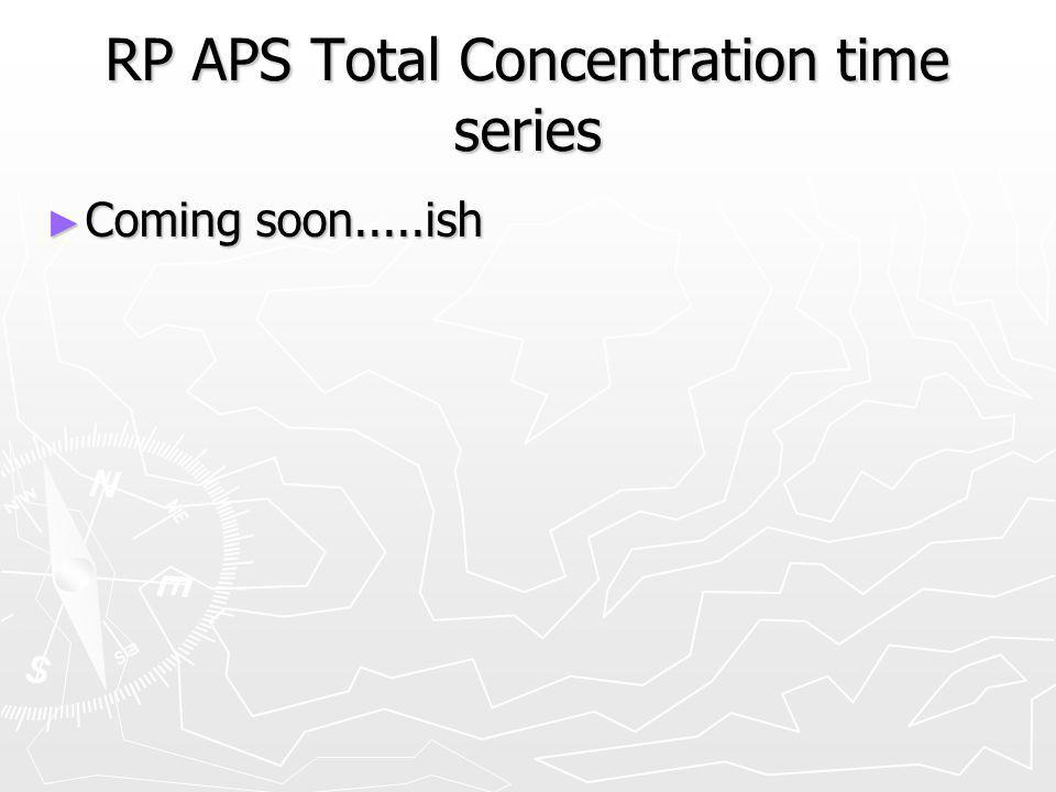 RP APS Total Concentration time series ► Coming soon.....ish
