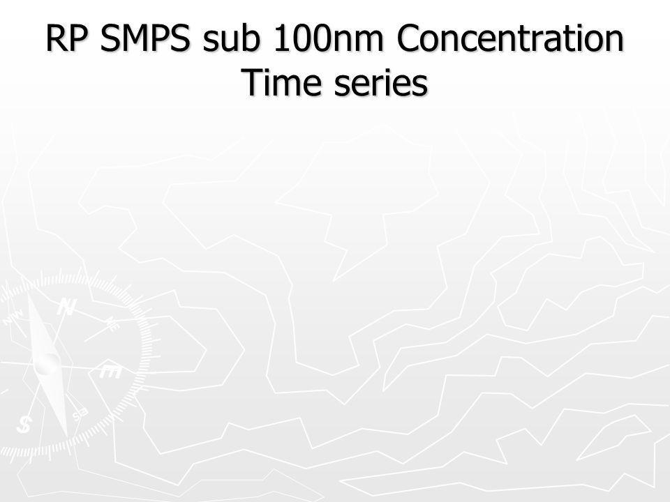 RP SMPS sub 100nm Concentration Time series