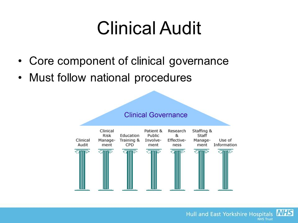 Clinical Audit Core component of clinical governance Must follow national procedures
