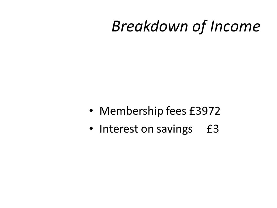 Breakdown of Income Membership fees £3972 Interest on savings £3