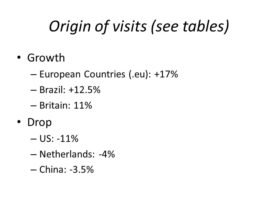Origin of visits (see tables) Growth – European Countries (.eu): +17% – Brazil: +12.5% – Britain: 11% Drop – US: -11% – Netherlands: -4% – China: -3.5%