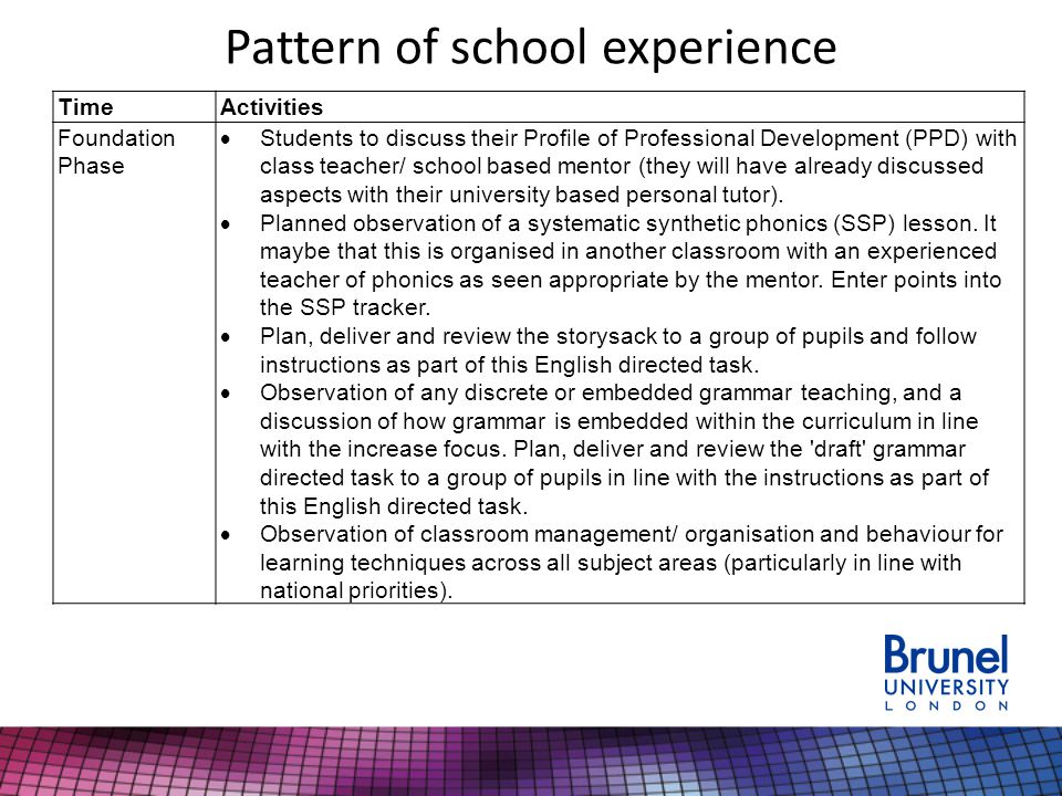 Pattern of school experience TimeActivities Foundation Phase  Students to discuss their Profile of Professional Development (PPD) with class teacher/ school based mentor (they will have already discussed aspects with their university based personal tutor).
