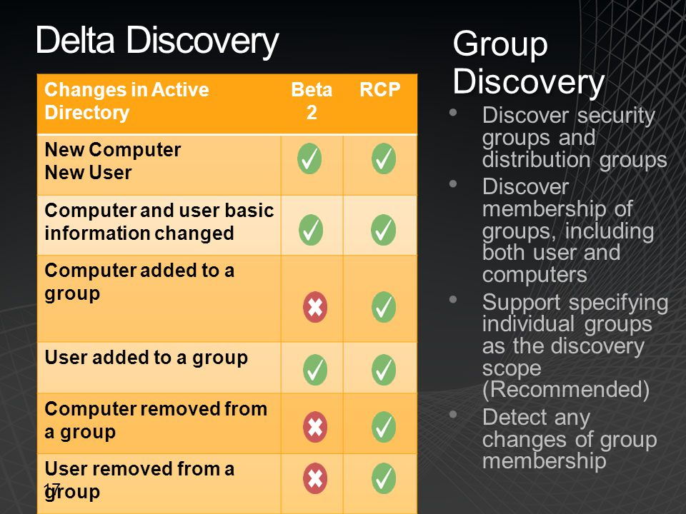 Microsoft Confidential Delta Discovery Group Discovery Discover security groups and distribution groups Discover membership of groups, including both user and computers Support specifying individual groups as the discovery scope (Recommended) Detect any changes of group membership 17