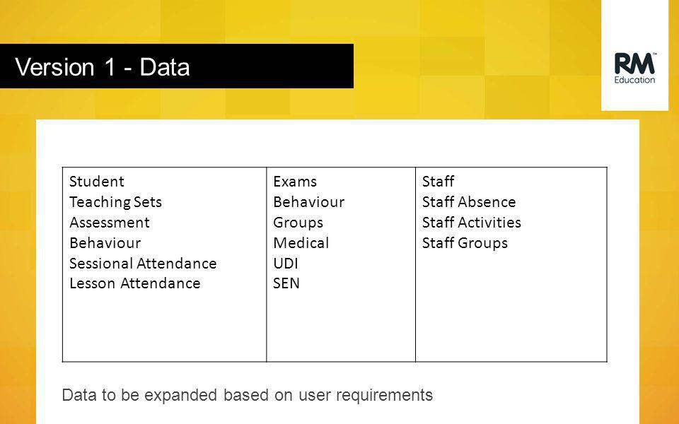 Student Teaching Sets Assessment Behaviour Sessional Attendance Lesson Attendance Exams Behaviour Groups Medical UDI SEN Staff Staff Absence Staff Activities Staff Groups Data to be expanded based on user requirements Version 1 - Data