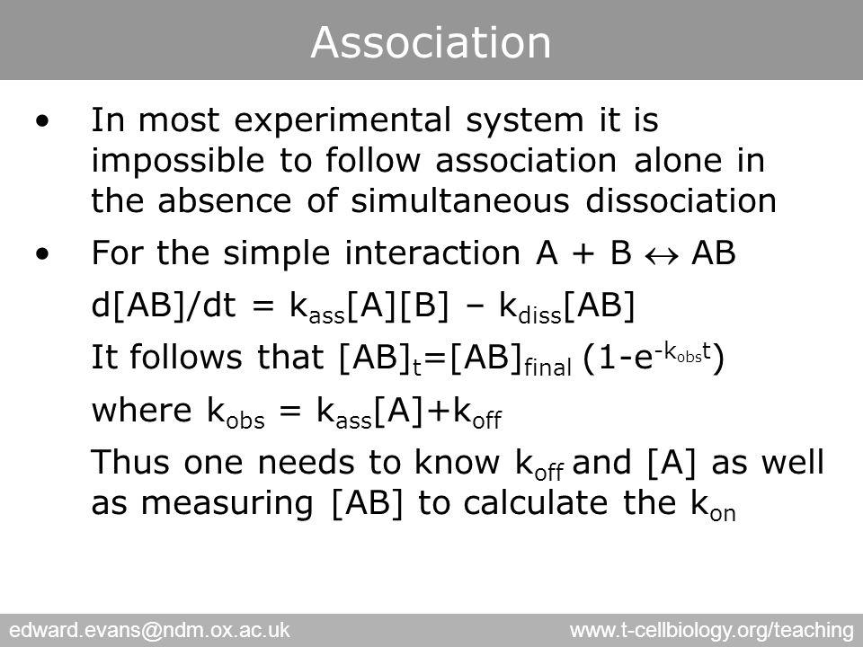 edward.evans@ndm.ox.ac.ukwww.t-cellbiology.org/teaching Association In most experimental system it is impossible to follow association alone in the absence of simultaneous dissociation For the simple interaction A + B  AB d[AB]/dt = k ass [A][B] – k diss [AB] It follows that [AB] t =[AB] final (1-e -k obs t ) where k obs = k ass [A]+k off Thus one needs to know k off and [A] as well as measuring [AB] to calculate the k on