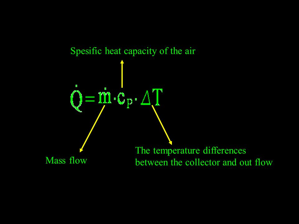 Mass flow Spesific heat capacity of the air The temperature differences between the collector and out flow