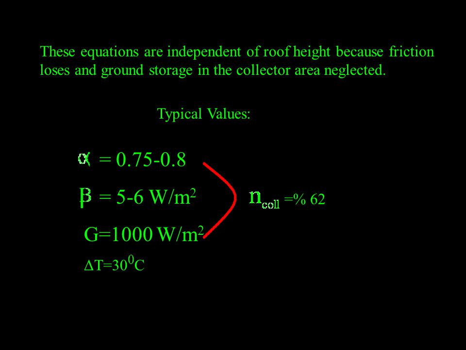 These equations are independent of roof height because friction loses and ground storage in the collector area neglected.