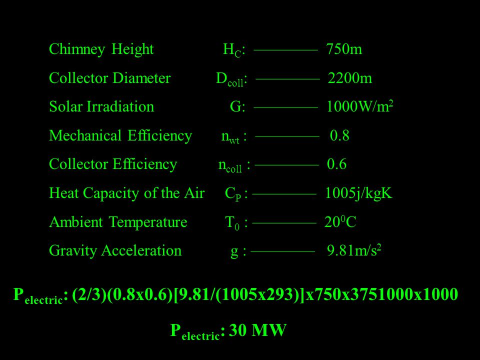 Chimney Height H C : –––––––– 750m Collector Diameter D coll : –––––––– 2200m Solar Irradiation G: –––––––– 1000W/m 2 Mechanical Efficiency n wt : –––––––– 0.8 Collector Efficiency n coll : –––––––– 0.6 Heat Capacity of the Air C P : –––––––– 1005j/kgK Ambient Temperature T 0 : –––––––– 20 0 C Gravity Acceleration g : –––––––– 9.81m/s 2 P electric : (2/3)(0.8x0.6)[9.81/(1005x293)]x750x3751000x1000 P electric : 30 MW