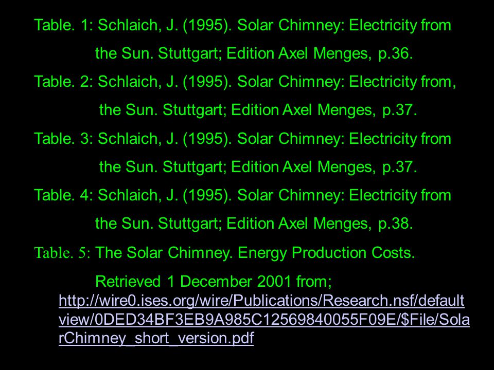 Table. 1: Schlaich, J. (1995). Solar Chimney: Electricity from the Sun.