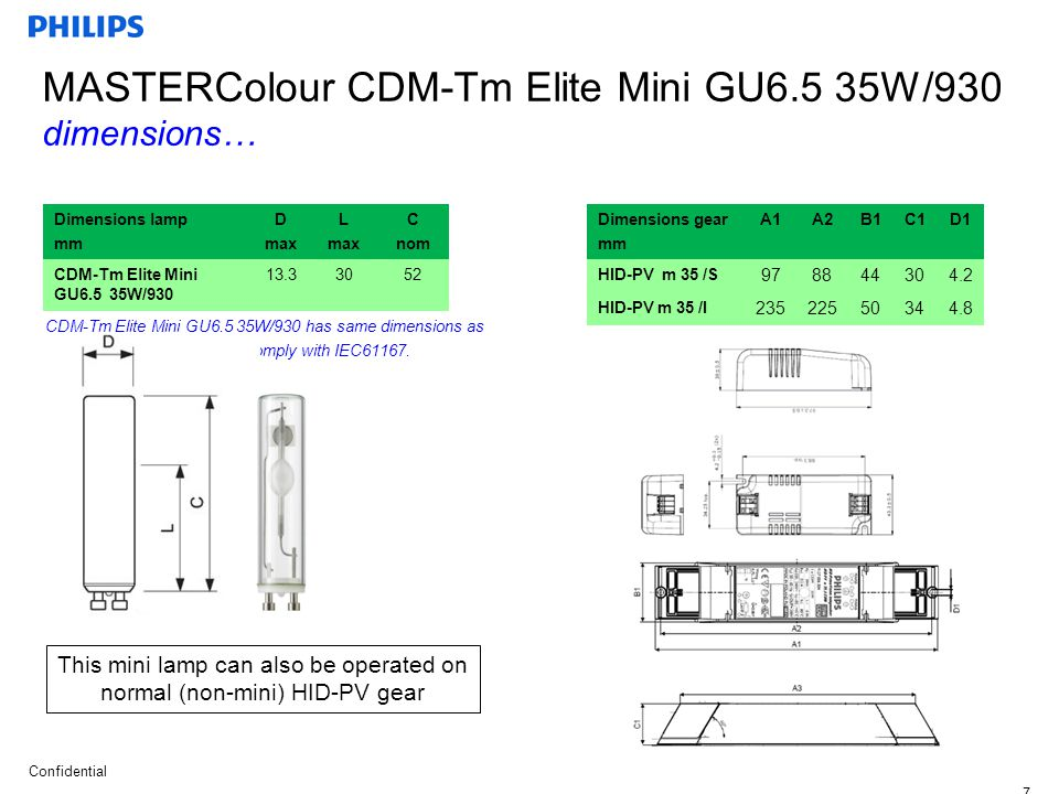 Confidential 7 CDM-Tm Elite Mini GU6.5 35W/930 has same dimensions as the 20W.