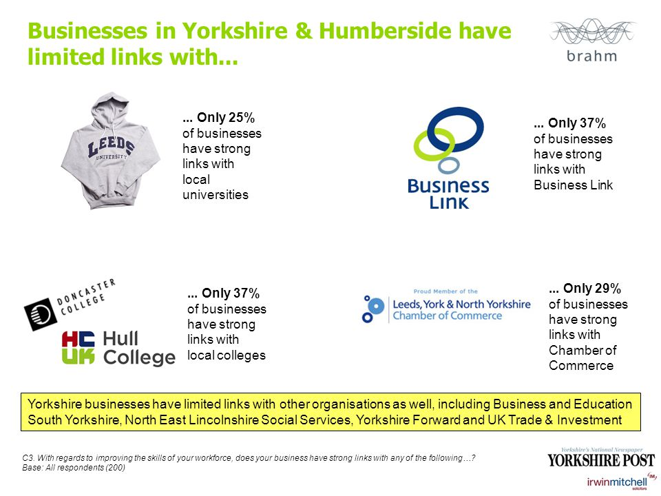 Businesses in Yorkshire & Humberside have limited links with...