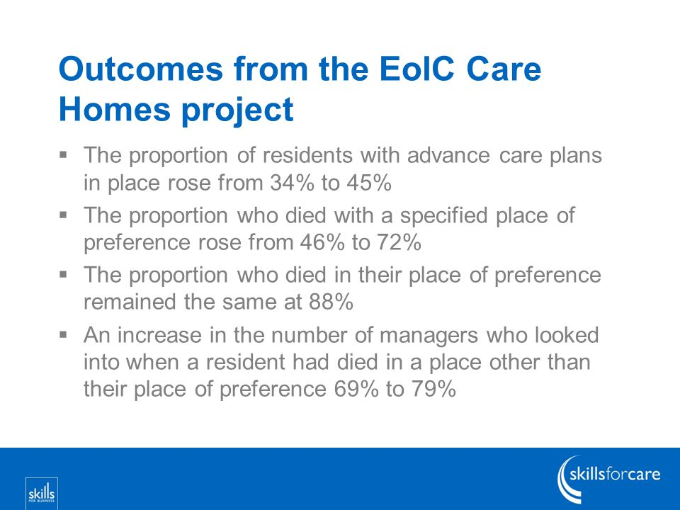 Outcomes from the EolC Care Homes project  The proportion of residents with advance care plans in place rose from 34% to 45%  The proportion who died with a specified place of preference rose from 46% to 72%  The proportion who died in their place of preference remained the same at 88%  An increase in the number of managers who looked into when a resident had died in a place other than their place of preference 69% to 79%