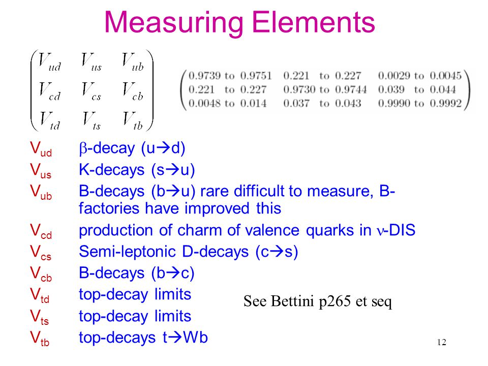 12 Measuring Elements V ud  -decay (u  d) V us K-decays (s  u) V ub B-decays (b  u) rare difficult to measure, B- factories have improved this V cd production of charm of valence quarks in -DIS V cs Semi-leptonic D-decays (c  s) V cb B-decays (b  c) V td top-decay limits V ts top-decay limits V tb top-decays t  Wb See Bettini p265 et seq