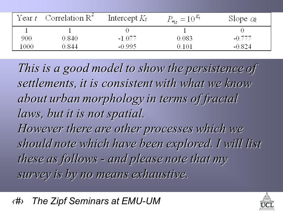 17 The Zipf Seminars at EMU-UM This is a good model to show the persistence of settlements, it is consistent with what we know about urban morphology in terms of fractal laws, but it is not spatial.