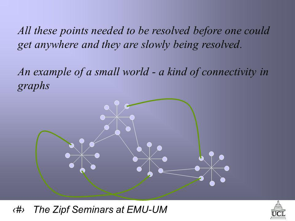 56 The Zipf Seminars at EMU-UM All these points needed to be resolved before one could get anywhere and they are slowly being resolved.